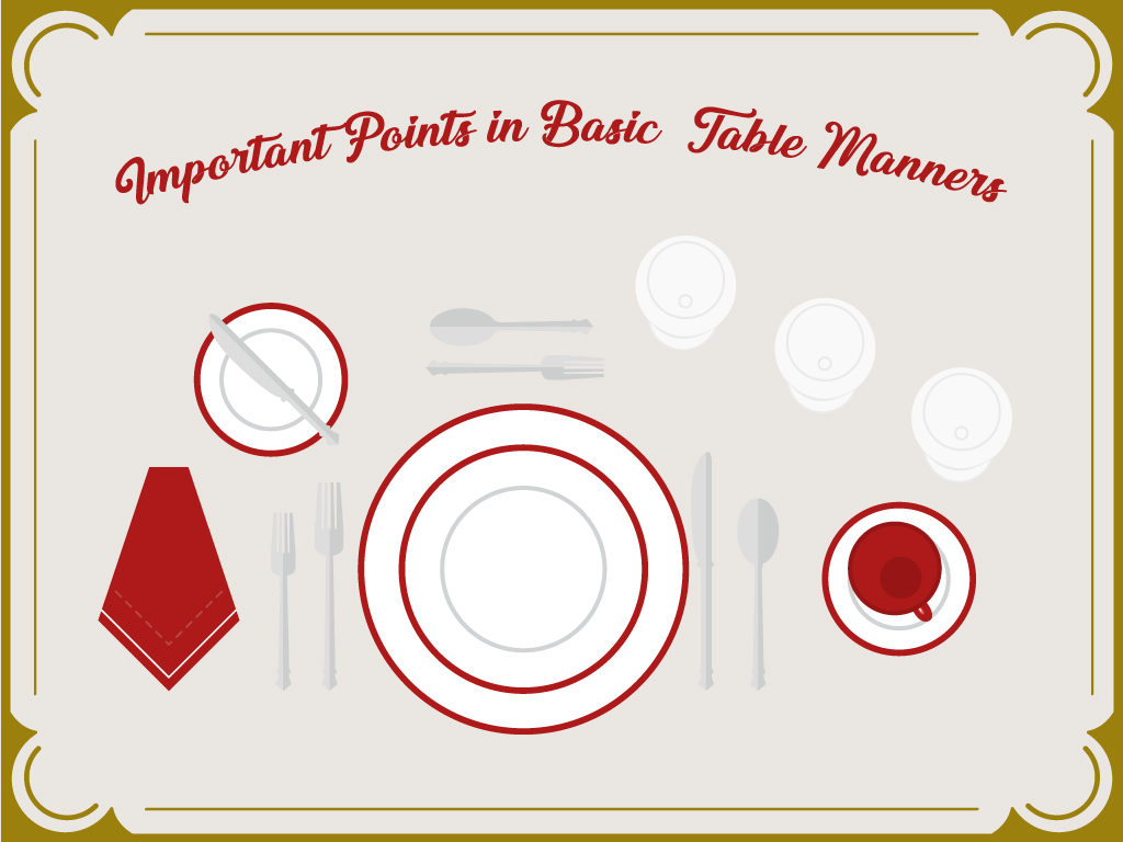 Important Points in Basic Table Manners